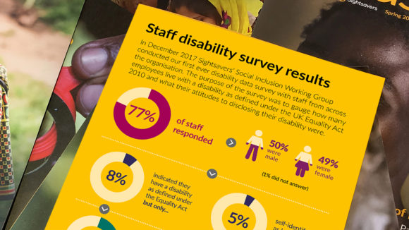 A printout of Sightsavers' staff disability survey results, containing charts and graphs.