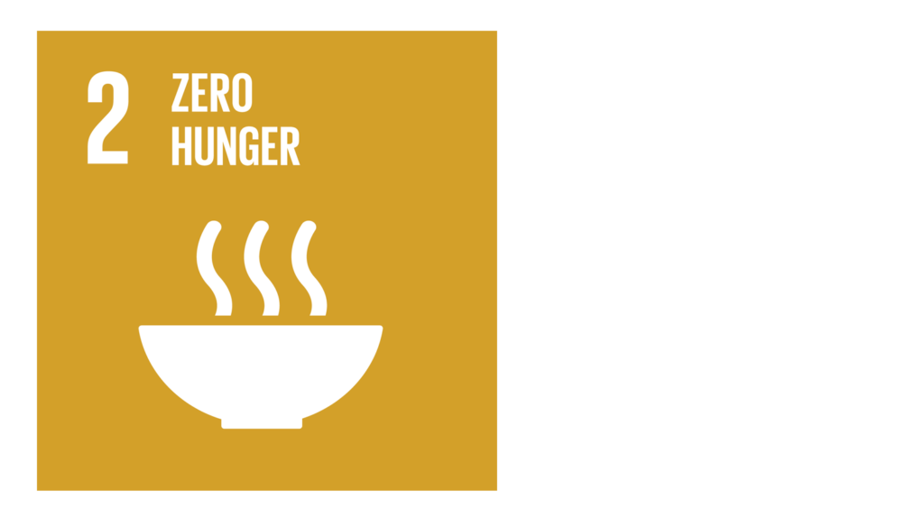 A yellow icon with an image of a bowl and the text '2: Zero hunger'..